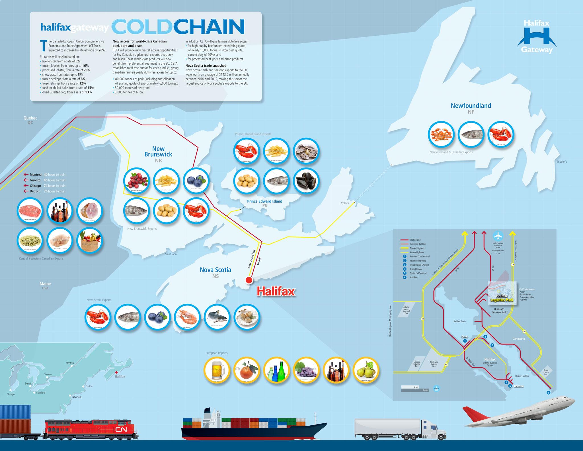Halifax Gateway Cold Chain plan depicting a map of Atlantic Canada and various imports and exports